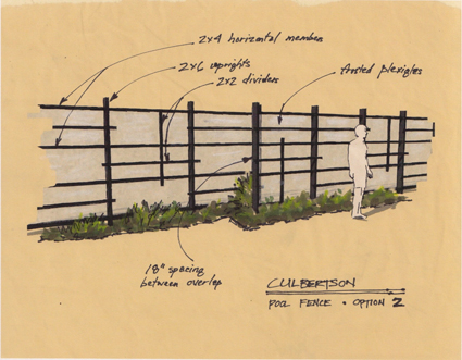 Some Ideas For Midcentury Style Fencing Modern Charlotte